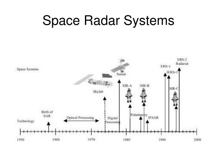 Space Radar Systems