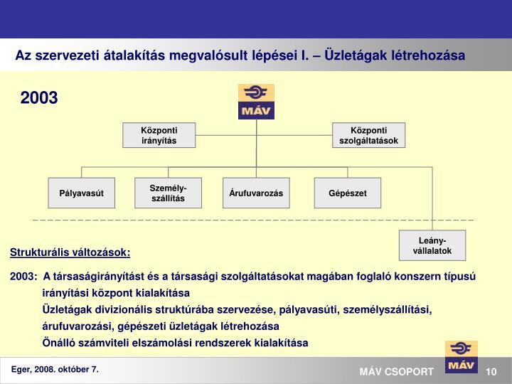 Az szervezeti átalakítás megvalósult lépései I. – Üzletágak létrehozása