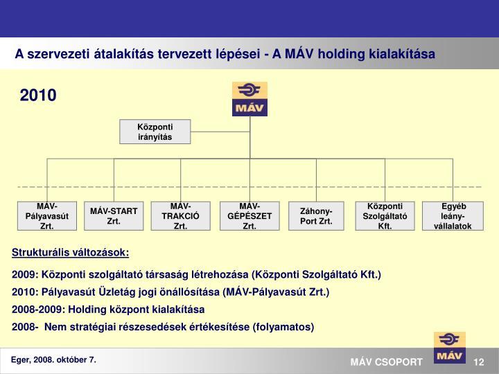 A szervezeti átalakítás tervezett lépései - A MÁV holding kialakítása