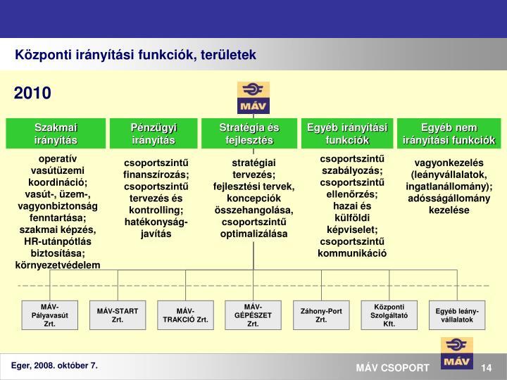 Központi irányítási funkciók, területek