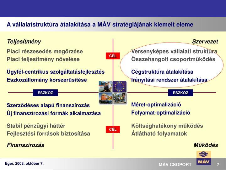 A vállalatstruktúra átalakítása a MÁV stratégiájának kiemelt eleme