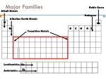 major families