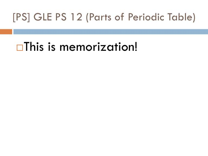 [PS] GLE PS 12 (Parts of Periodic Table)