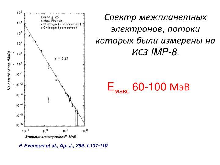 Спектр межпланетных электронов, потоки которых были измерены на ИСЗ