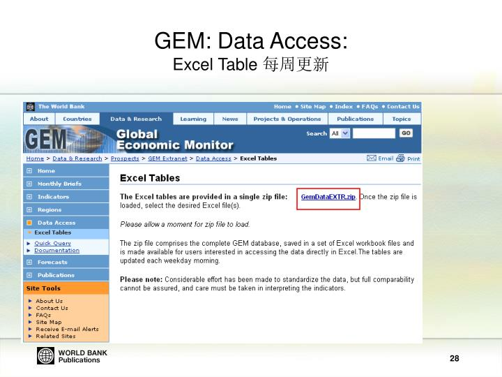 GEM: Data Access: