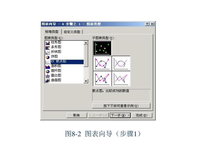 图8-2  图表向导(步骤1)