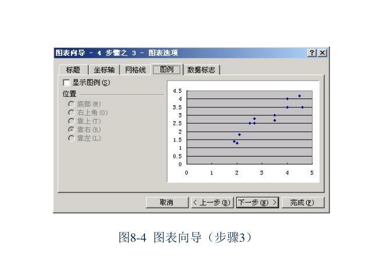 图8-4  图表向导(步骤3)