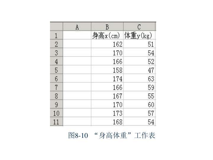 """图8-10  """"身高体重""""工作表"""