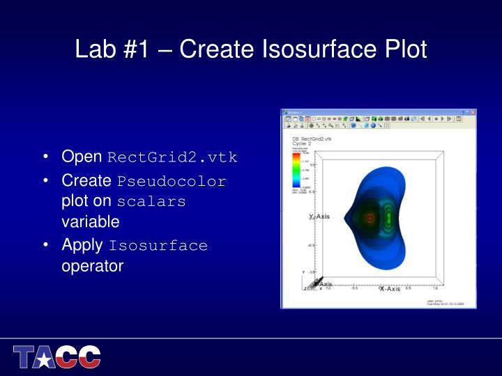 Lab #1 – Create Isosurface Plot