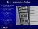 spur visualization system