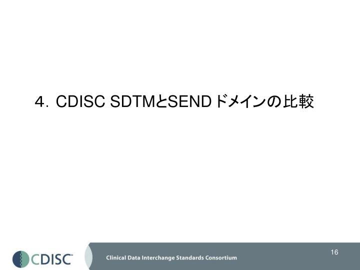 4.CDISC SDTM