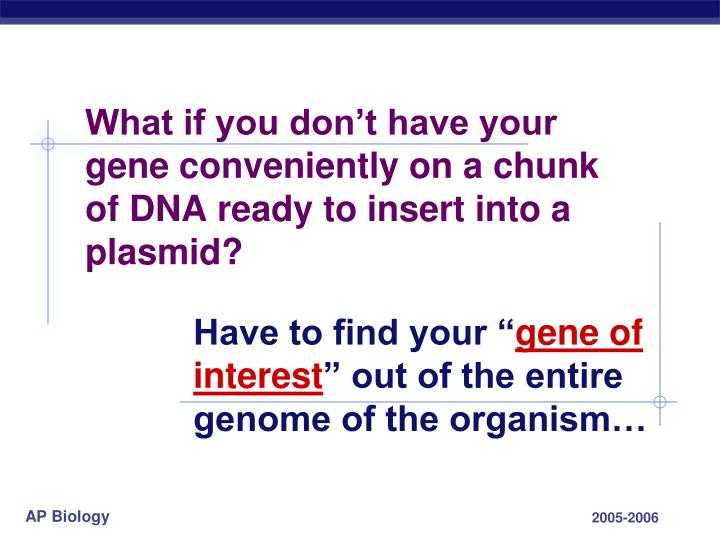 What if you don't have your gene conveniently on a chunk of DNA ready to insert into a plasmid?