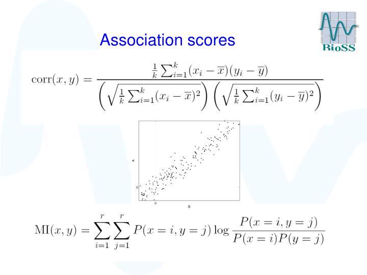 Association scores