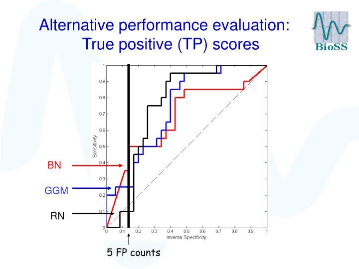 Alternative performance evaluation: