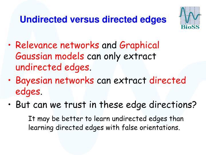 Undirected versus directed edges