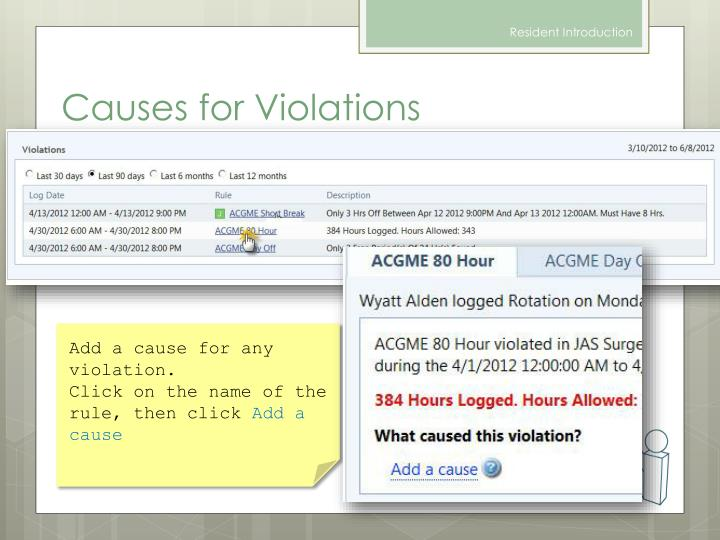 Causes for Violations