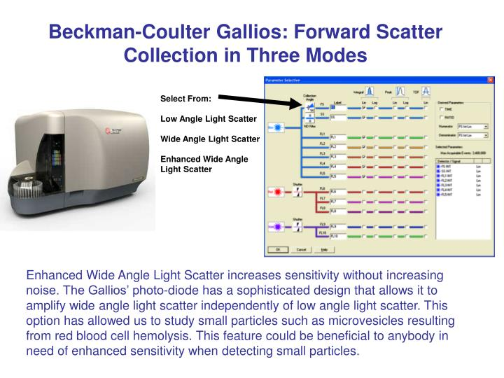 Beckman-Coulter Gallios: Forward Scatter Collection in Three Modes