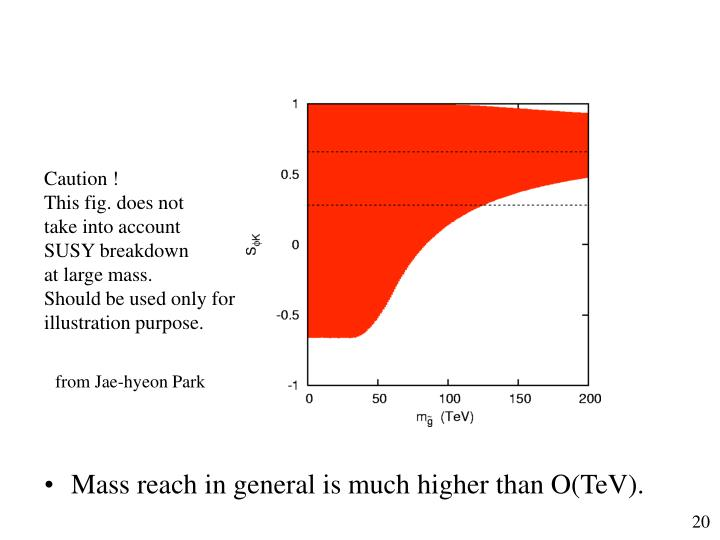 Mass reach in general is much higher than O(TeV).