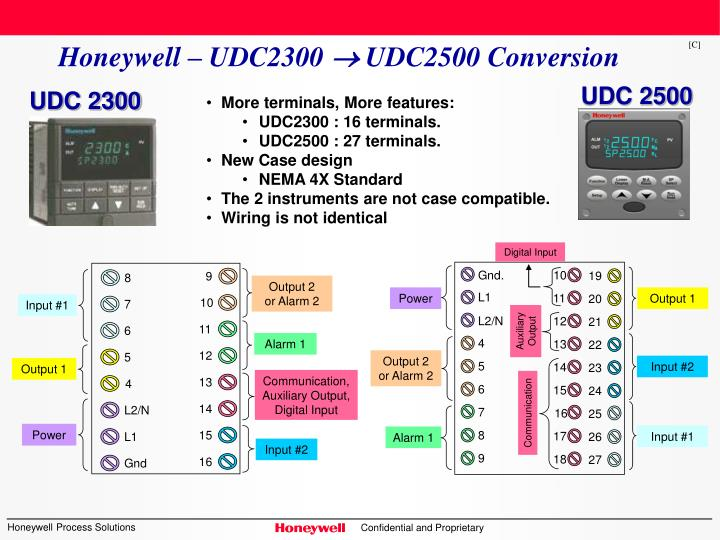 Honeywell – UDC2300