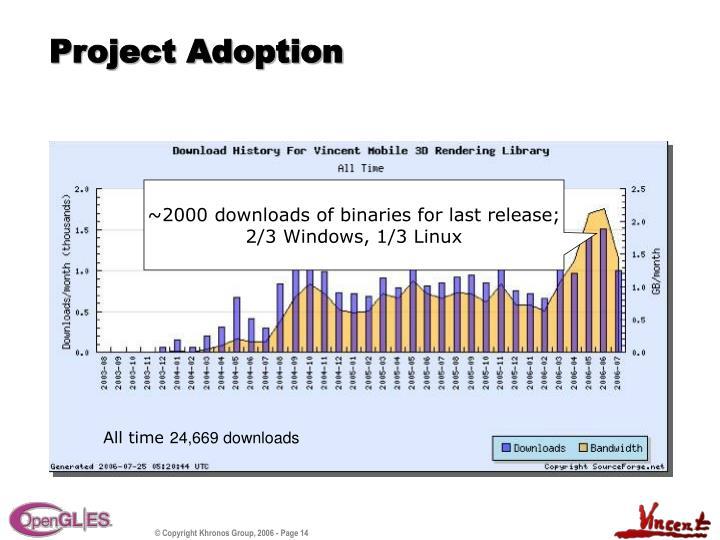 Project Adoption
