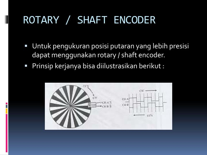 ROTARY / SHAFT ENCODER