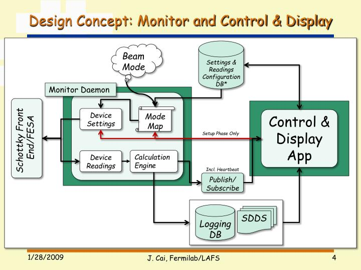 Design Concept: Monitor and Control & Display