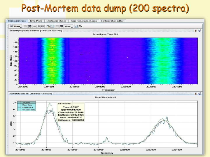 Post-Mortem data dump (200 spectra)