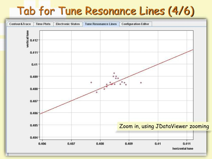 Tab for Tune Resonance Lines (4/6)