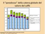 il paradosso della catena globale del valore del caff