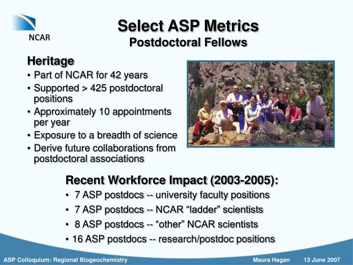 Select ASP Metrics
