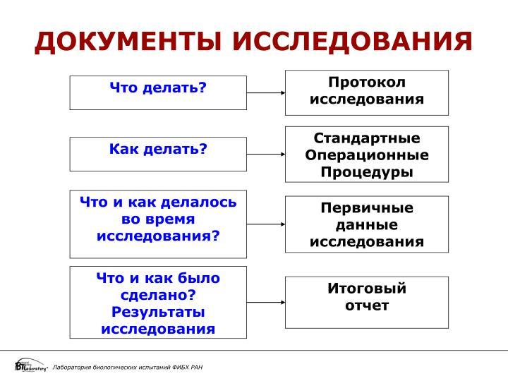 Протокол исследования