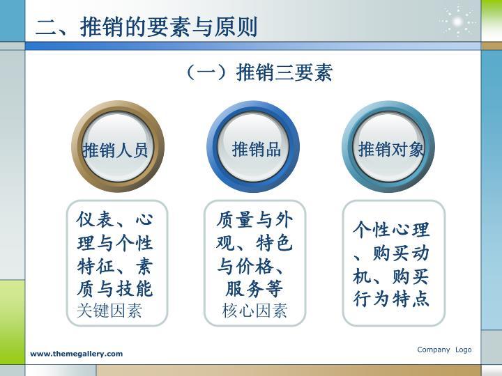 二、推销的要素与原则