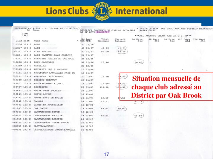 Situation mensuelle de chaque club adressé au District par Oak Brook