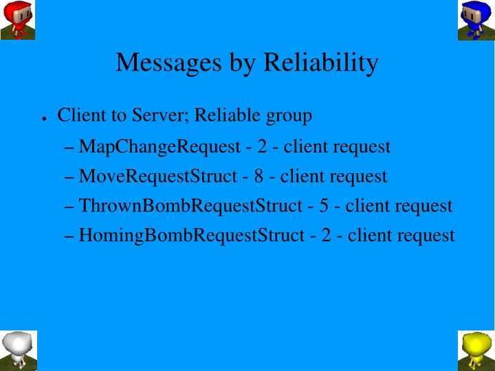 Messages by Reliability