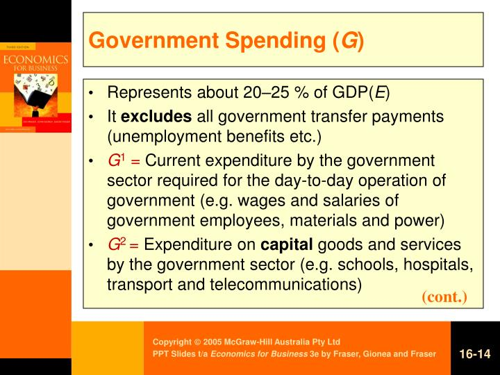 Government Spending (