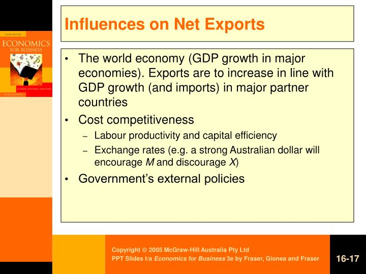Influences on Net Exports