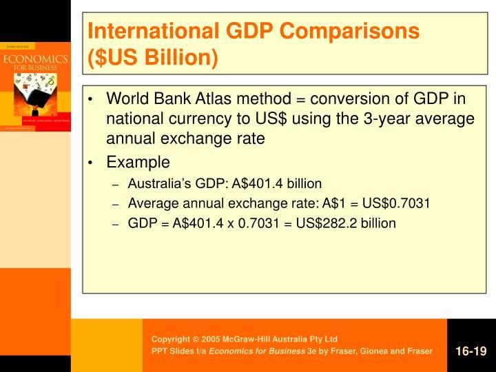 International GDP Comparisons