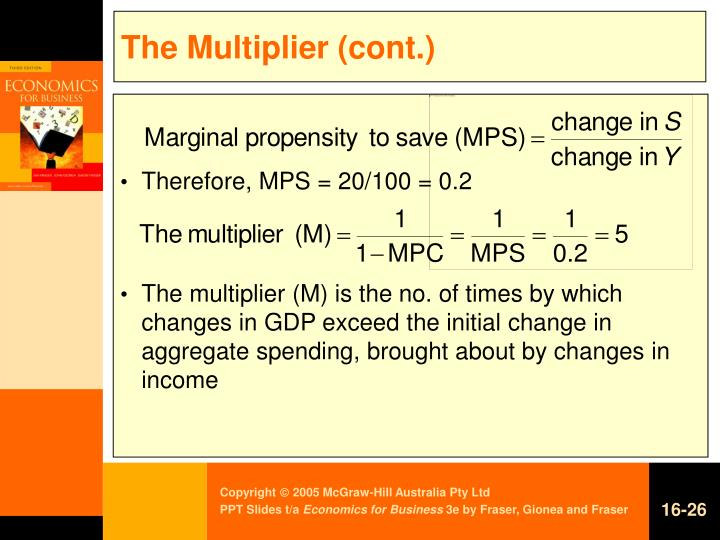 The Multiplier (cont.)