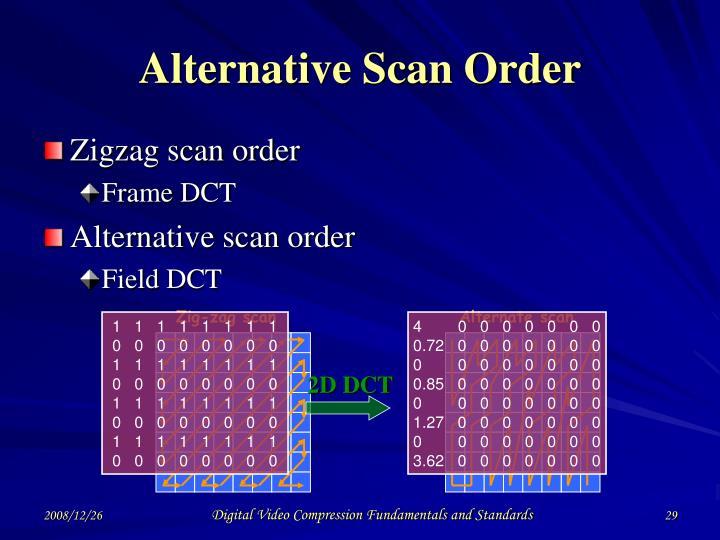 Zig-zag scan