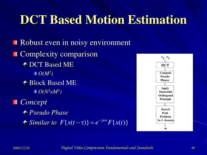 DCT Based Motion Estimation