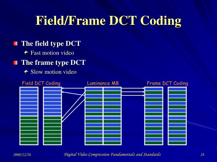 Field DCT Coding