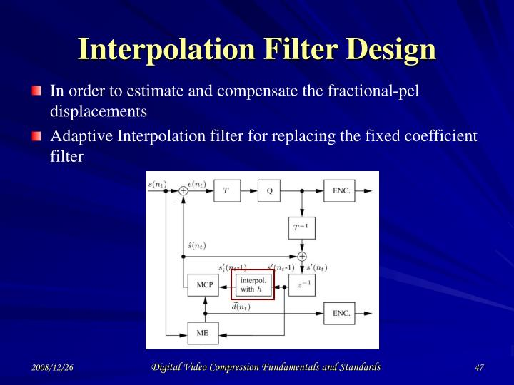 Interpolation Filter Design