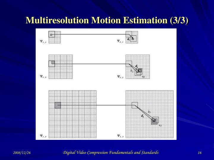 Multiresolution Motion Estimation (3/3)