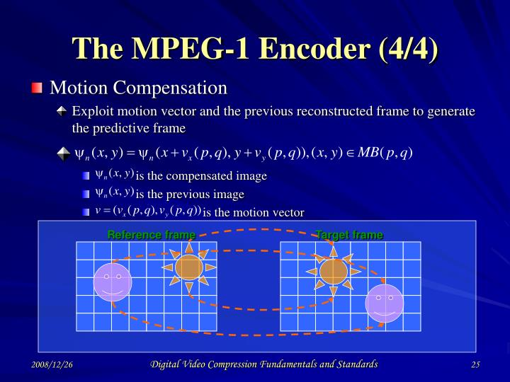 The MPEG-1 Encoder (4/4)