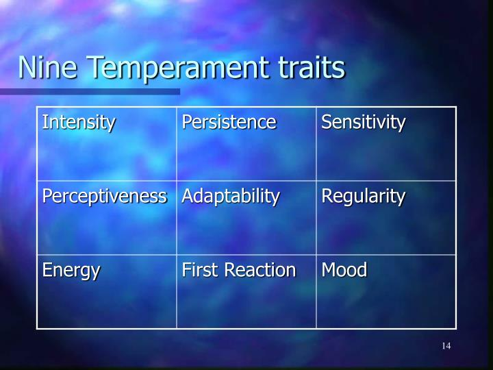 Nine Temperament traits