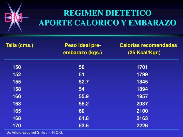 REGIMEN DIETETICO