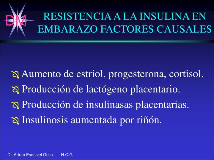 RESISTENCIA A LA INSULINA EN EMBARAZO FACTORES CAUSALES