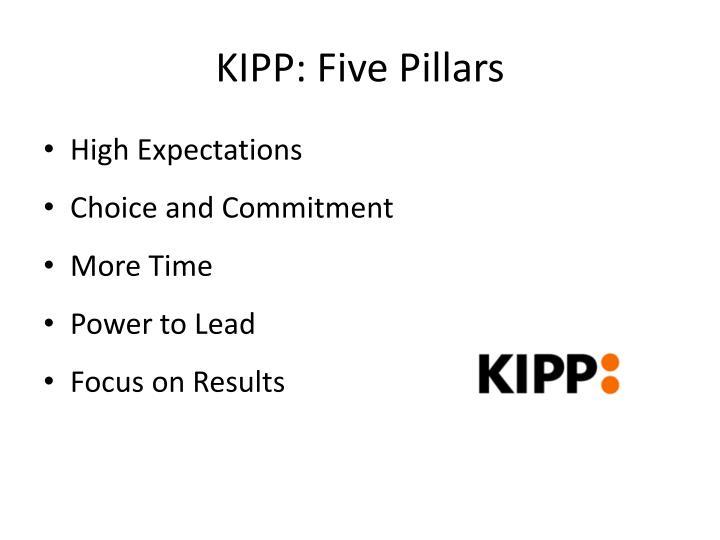 KIPP: Five Pillars