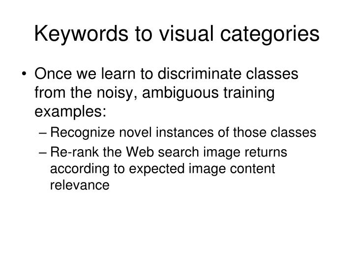 Keywords to visual categories