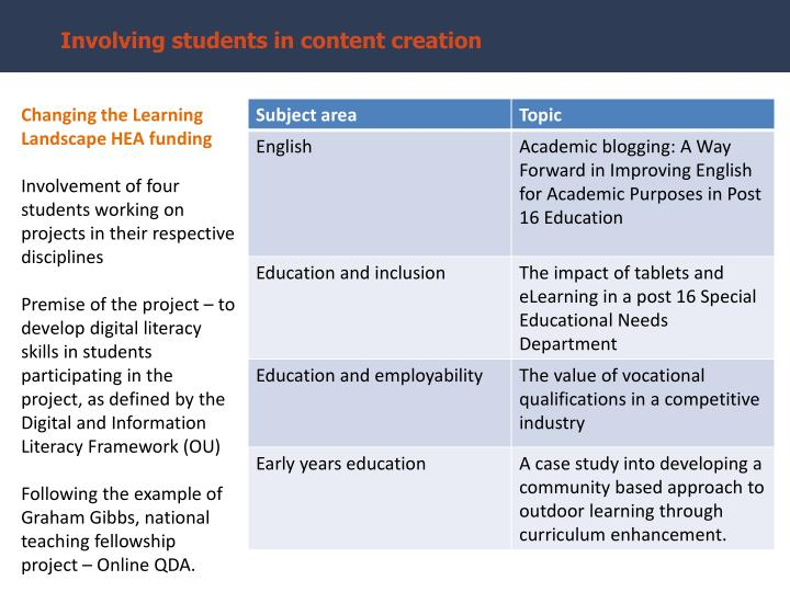 Involving students in content creation